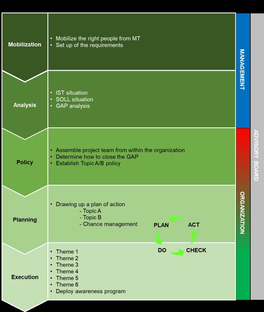 MAPPE model steps