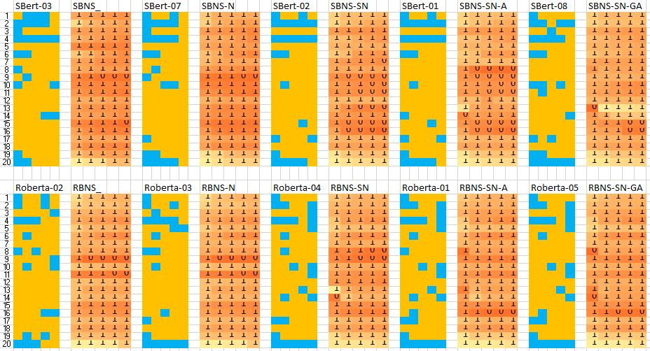 neural network performance graphs